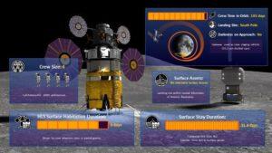 Referenční mise HLS-DRM-004 SPACE ADAPTED CREW