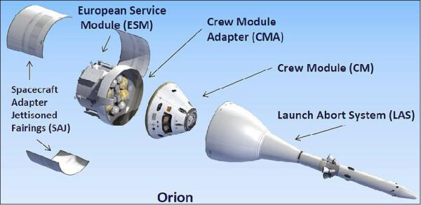 Rozložený pohled na loď Orion.