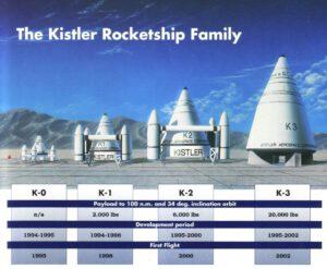 Původní rodina nosičů řady Kistler