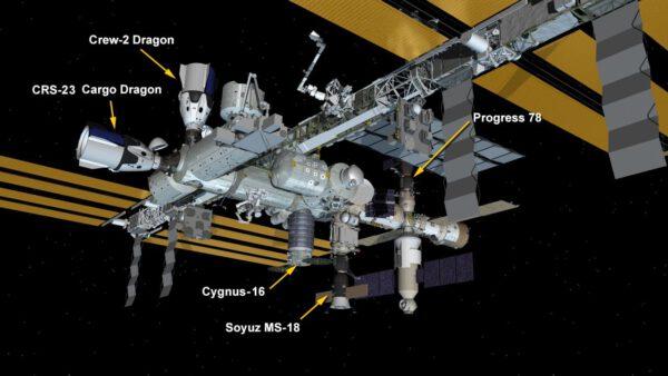 ISS na konci srpna 2021 po příletu Dragonu v rámci mise CRS-23. Zdroj: forum.nasaspaceflight.com