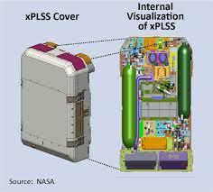 Primární systém podpory života xPLSS skafandrů xEMU